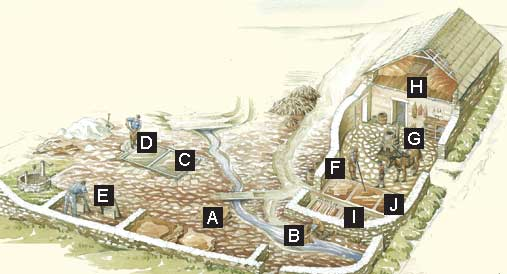 Rusland Tannery - diagram