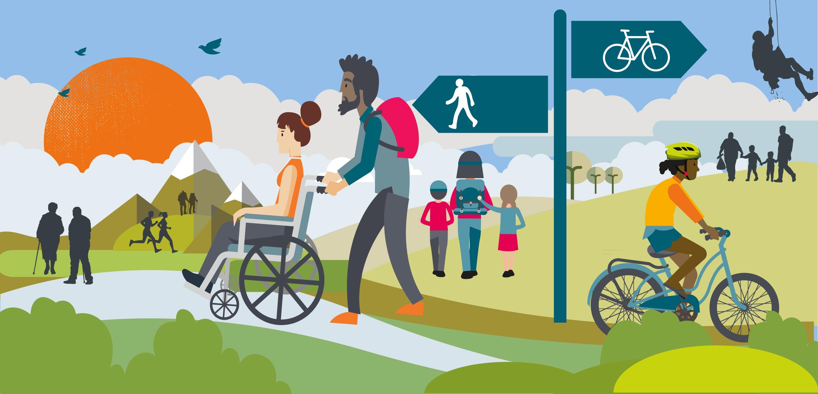 Lake District National Park Partnership vision
