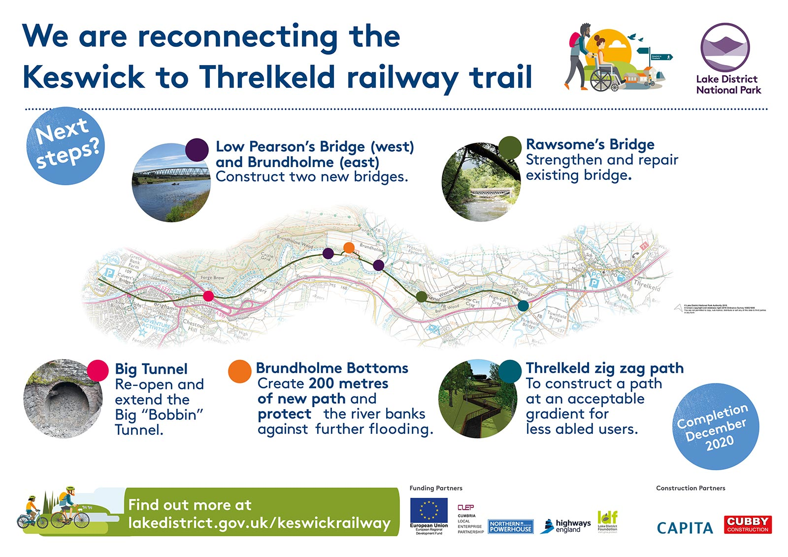 Keswick to Threlkeld overview map