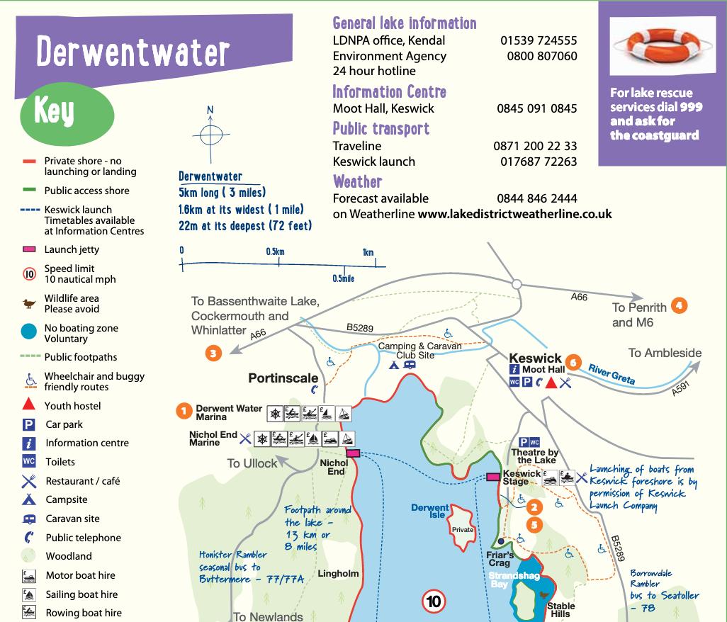 Guide to Derwentwater