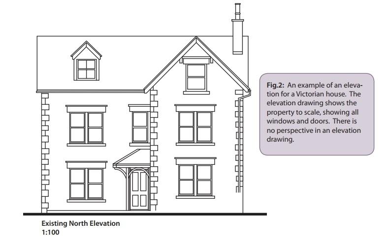 Example elevation plan