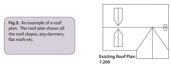 Example roof plan